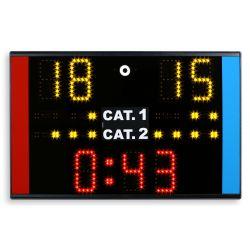 Exibição de placar eletrônico para competições de karatê RFEK / FMK / WKF (adaptado às regras de 2017)